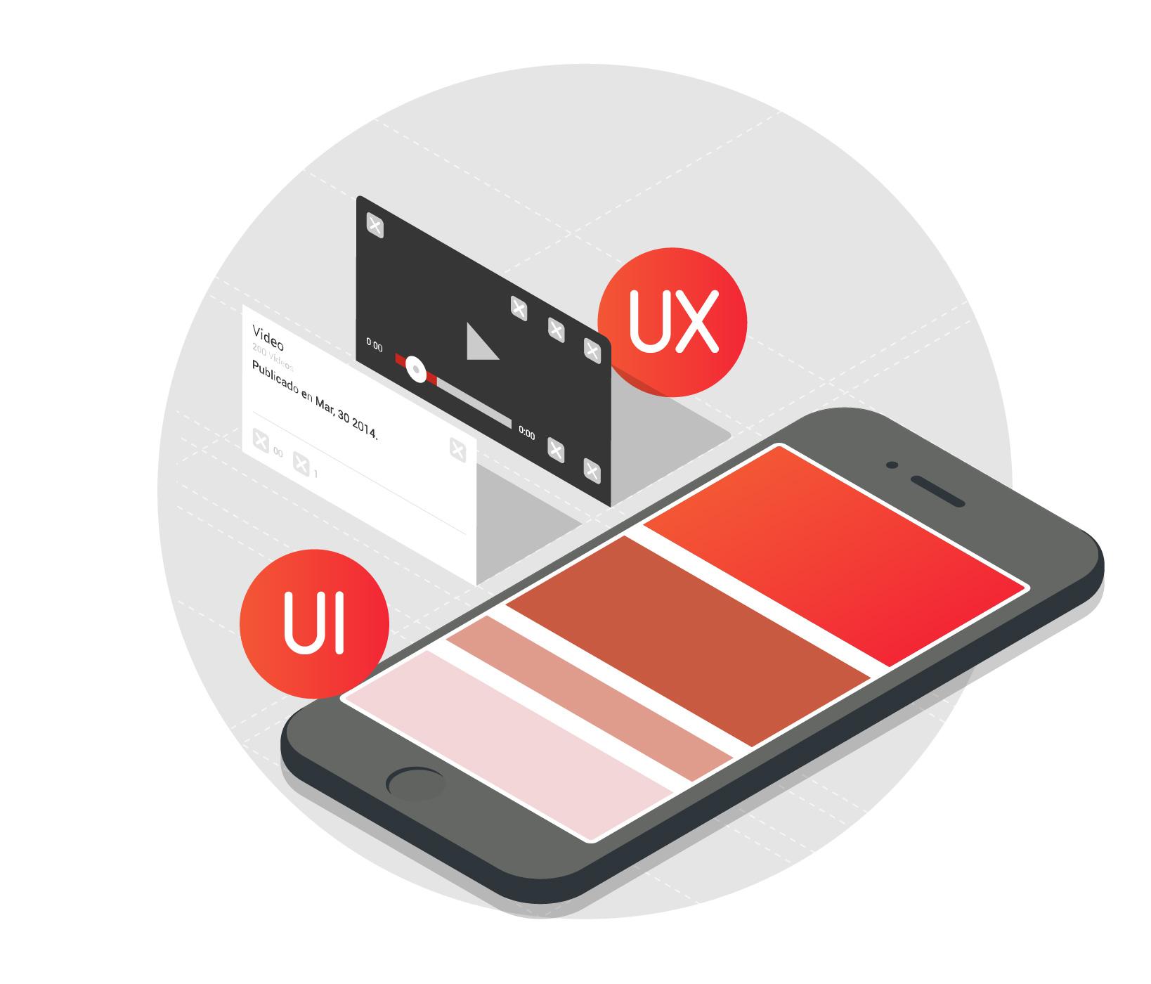 Cómo trabajan juntos diseño UX y diseño UI