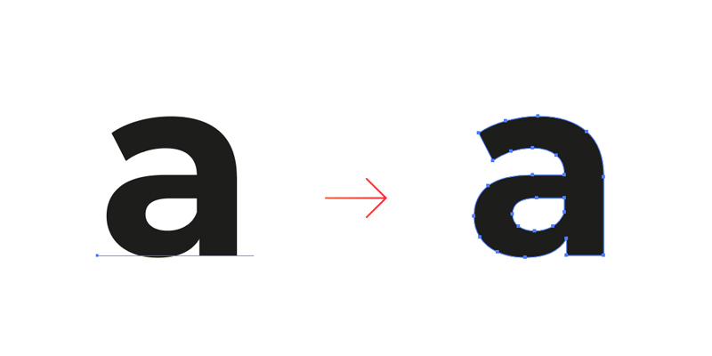 Ejemplo de tipografía trazada y tipografía sin trazar